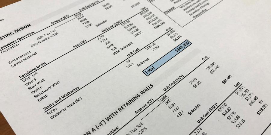 Budget sheet example